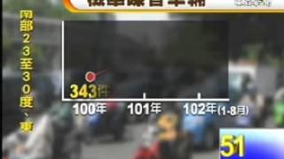 媒體報導:東森--林世宗議員抨擊機動車噪音防制檢舉便民 驗車反擾民1102