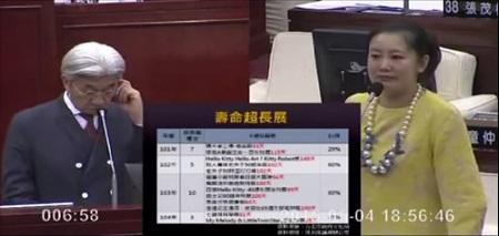 20150504吳思瑤質詢:松山文創淪卡通玩具園區!精品VIP會所!