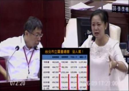 20150609 吳思瑤質詢柯文哲:台北城市圖書館,郝跳票,柯P要不要?